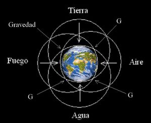 Modelo-del-Espacio-Terreste-en-el-Continuum--JCMN--1995.JPG