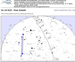 STAR MAP FP 23,2,2014