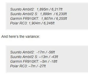 ETUDE COMPARATIVE ALTITUDE SUUNTO AMBIT 2 et 2S GARMIN 910