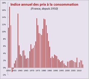 inflation-historique.png
