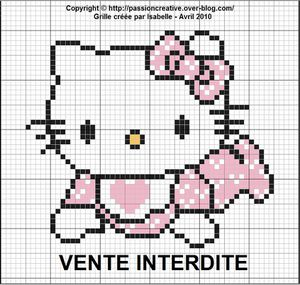 Hello Kitty bébé