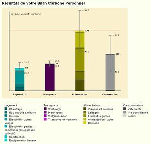 Bilan-Carbone-2011.jpg