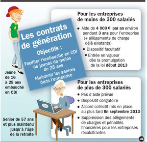 infographie-contrats.jpg