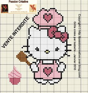 Hello Kitty - En cuisine