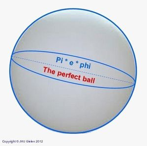 The perfect spere - The perfect ball