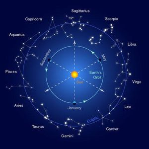constellations-zodiac
