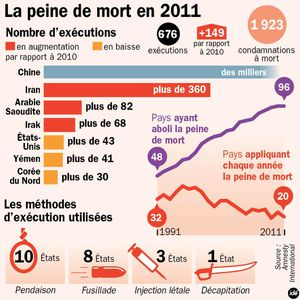 infographie_peine-de-mort_20111.jpg