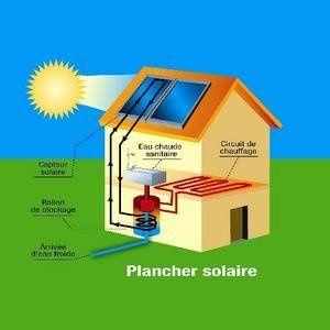 Energie solaire b31b - Comment fonctionne un chauffe eau solaire ...