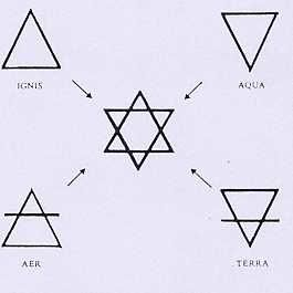 Triangle Vers Le Bas Signification Vinny Oleo Vegetal Info