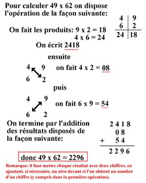 Le blog de ludovica for Table de multiplication facile