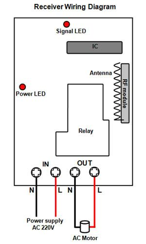 Century ac motor wiring diagram impremedia electric motor wiring diagram on century electric motor wiring diagram asfbconference2016