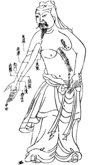 acupuncture-ming.jpg