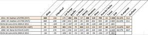 4.-Resultats-2e-tour-2011-2