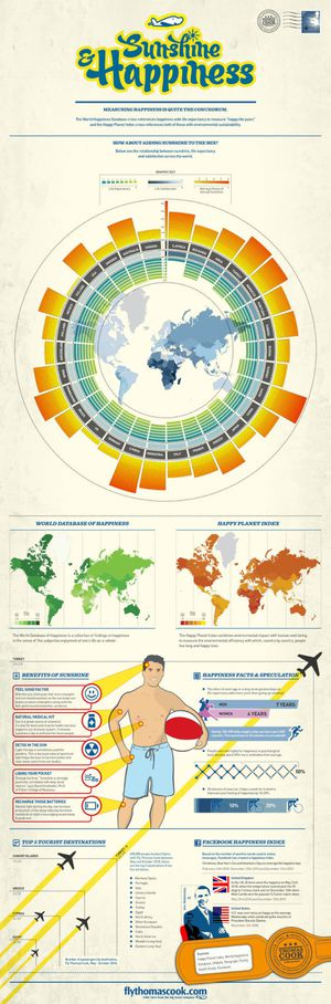 Fly-Thomas-Cook-Sunshine-Happiness-Infographic