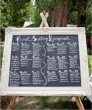 table plan blackboard