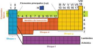 tabla-periodica-copia-1.png
