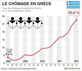grece-chomage.jpg
