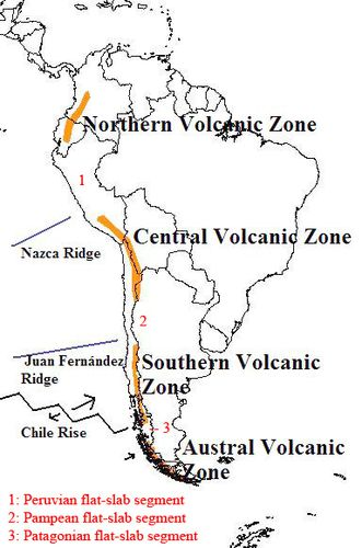 andean volc