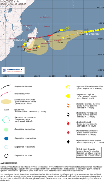 trajectoire-Giovanna-160212.png