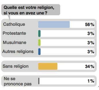 QUELLE-EST-VOTRE-RELIGION-1-.png