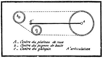 1928-Clement-schema-susp-AR-Motocycles-octobre.jpg
