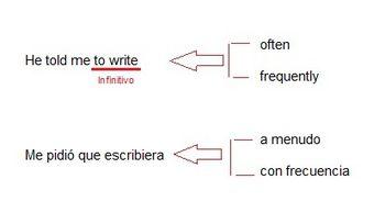 Adverbio-Infinitivo.jpg