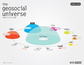 infographic-the-geosocial-universe-hi-res.jpg