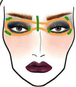 mac-cosmetics-makeup-tips
