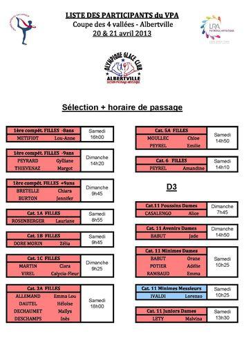 Sélection + horaire de passage VPA Coupe d'Albertville 201