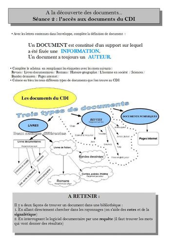 fiche-seance-2-_-L_acces-aux-documents-du-CDI.jpg
