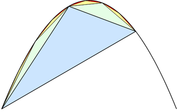 Parabolic_Segment_Dissection.png