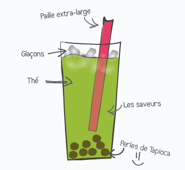 bubble-tea-compo.png