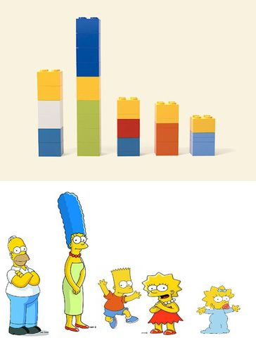 lego-simpson and co