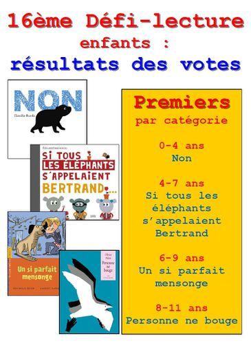 Resultats-defi-enfants-2013.jpg