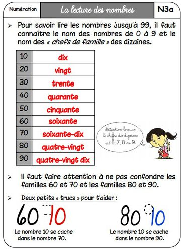 Exemple-lecon-numeration.jpg