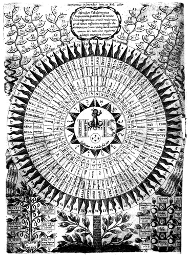 Kircher-Diagram_of_the_names_of_God.png