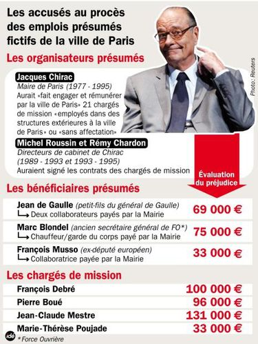 7666356252_le-proces-de-jacques-chirac-menace.jpg