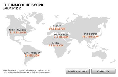 network-map_INMOBI.jpg
