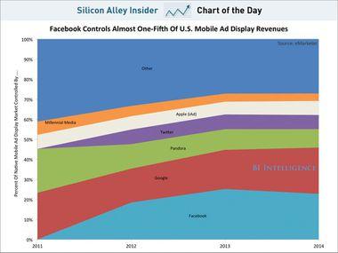 SAI-Facebook_Mobile.jpg