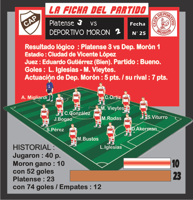 visit.-vs-Platense-Blog.png