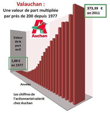 Valauchan-3D-1977-2011.JPG