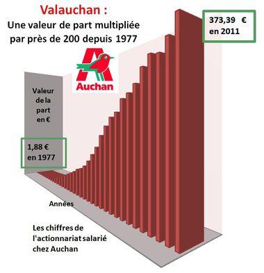 Valauchan-3D-1977-2011.JPG