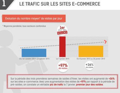 baro-ecommercant-soldes-2015-web.jpg