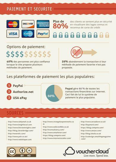 infographie-e-conso-2014-paiement.jpg
