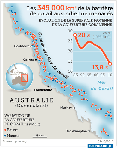 australie_barriere_corail.png