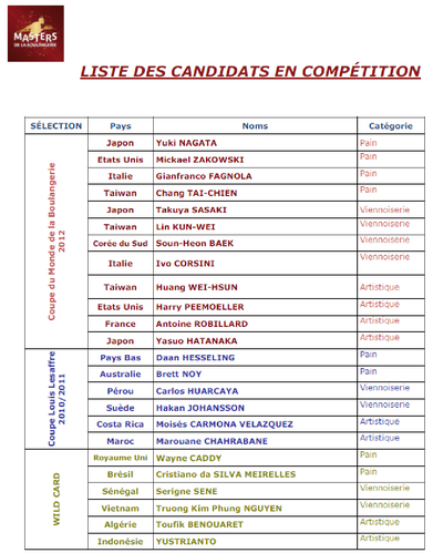 candidats-masters-2014.png