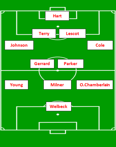 Compo-Angleterre-Euro-2012-Fce-Angleterre.png