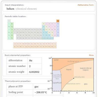 Wolfram Un Moteur De Calcul De Connaissances La Science Pour Tous