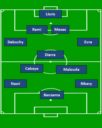 Compo Euro 2012 France Angleterre France