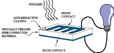 solar_cell_figure.png